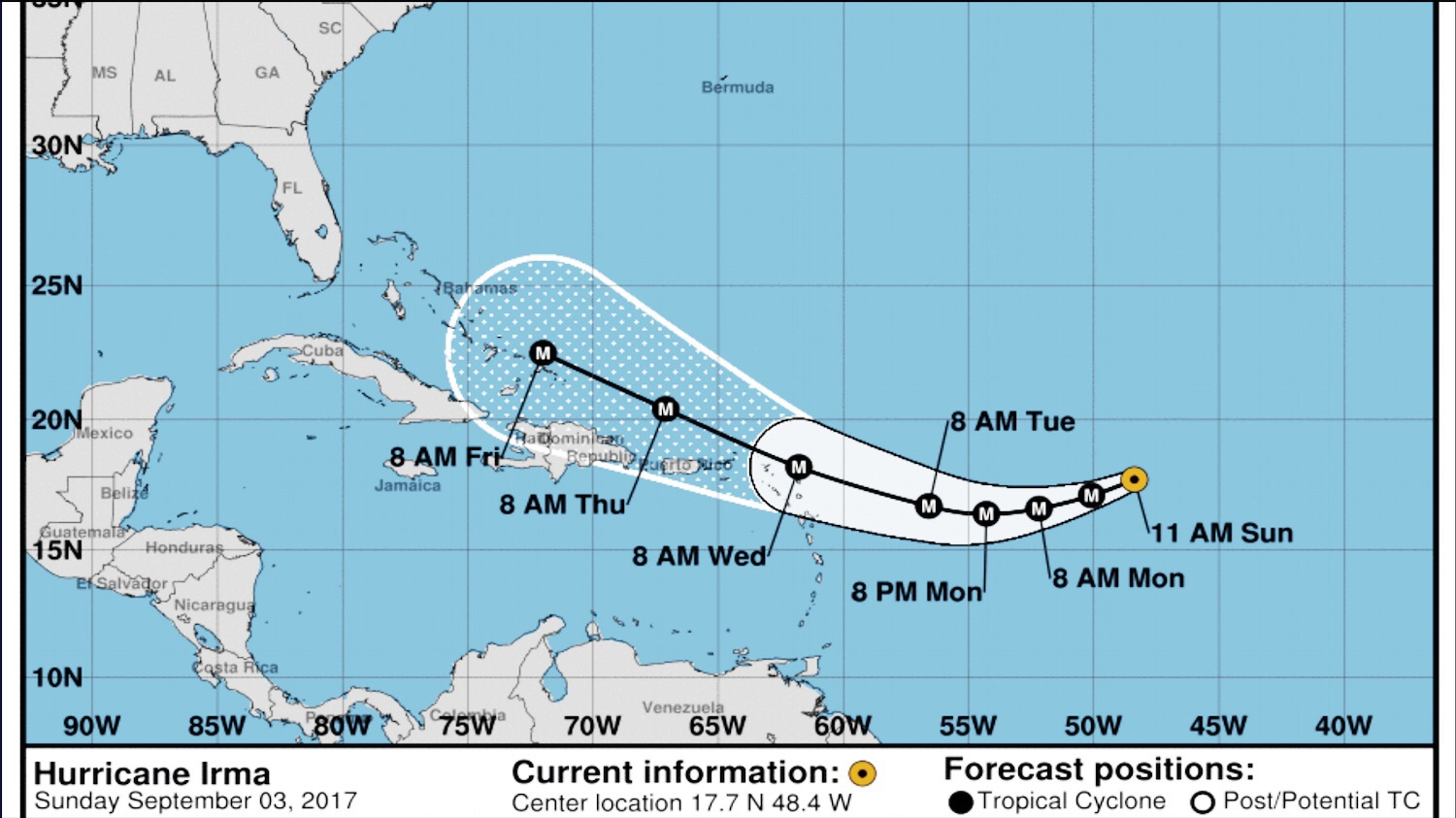 The track of hurricane Irma in the days before she hit. Updating my hurricane kit and what I learnt after hurricane Irma