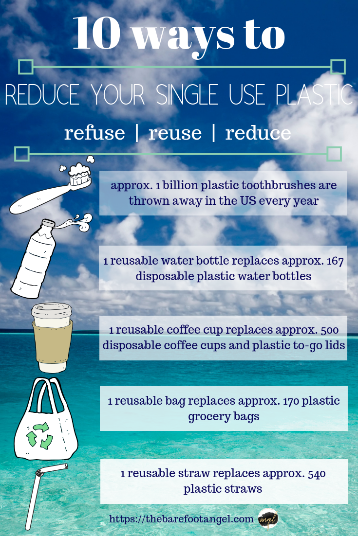 10 Ways to Reduce Your Single Use Plastic